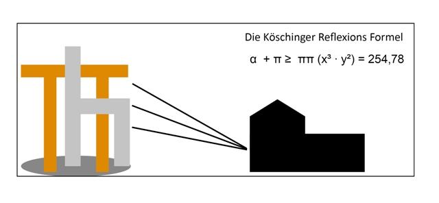 FormelKoesching
